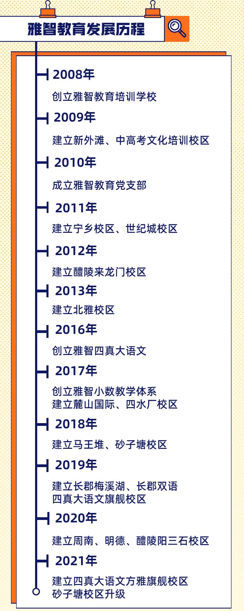 年末回顾年终总结大事件时间轴(1).png
